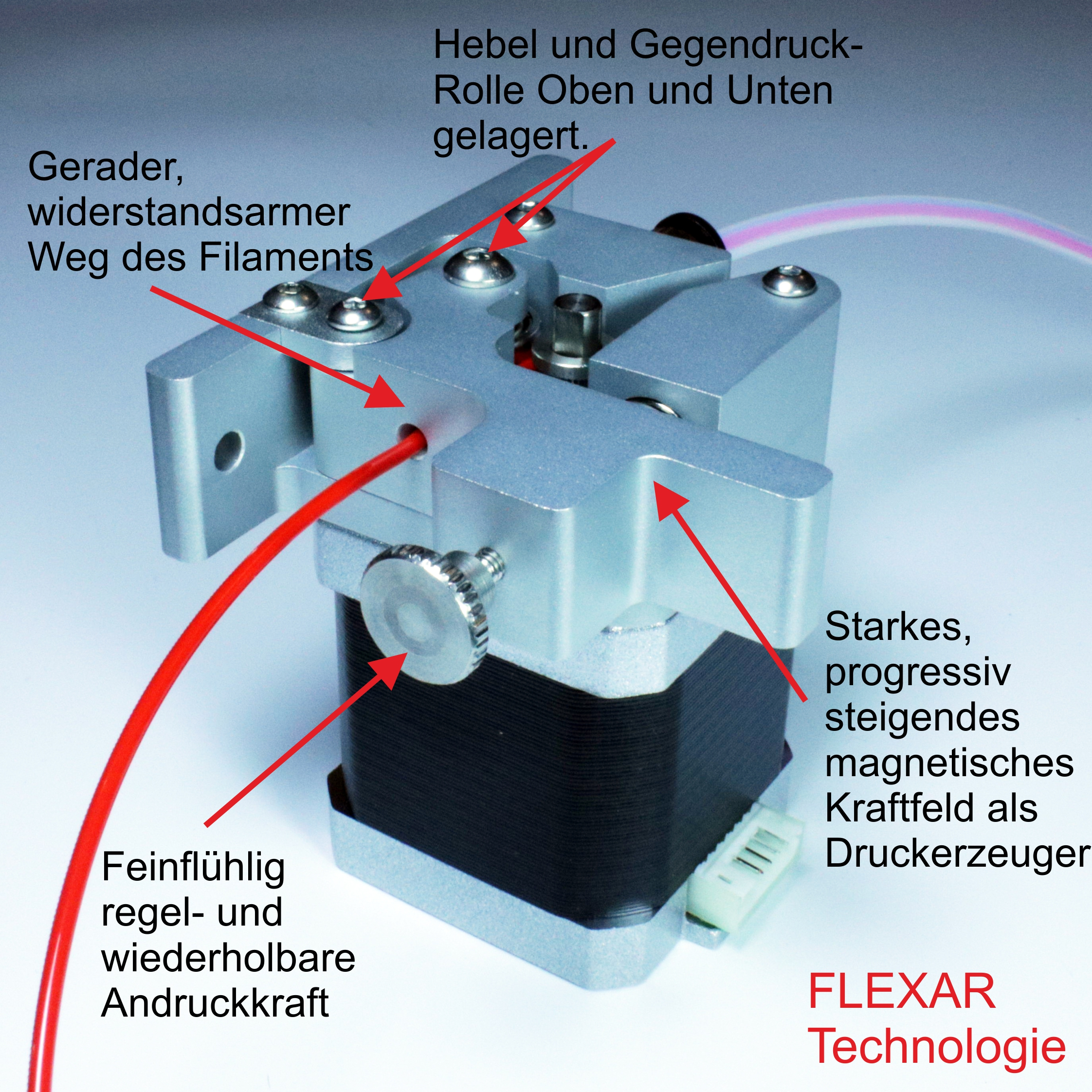 magnetic-alu-flexar-extruder-erklaerung-2