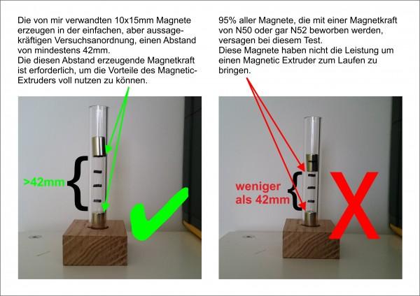 magnet-problem