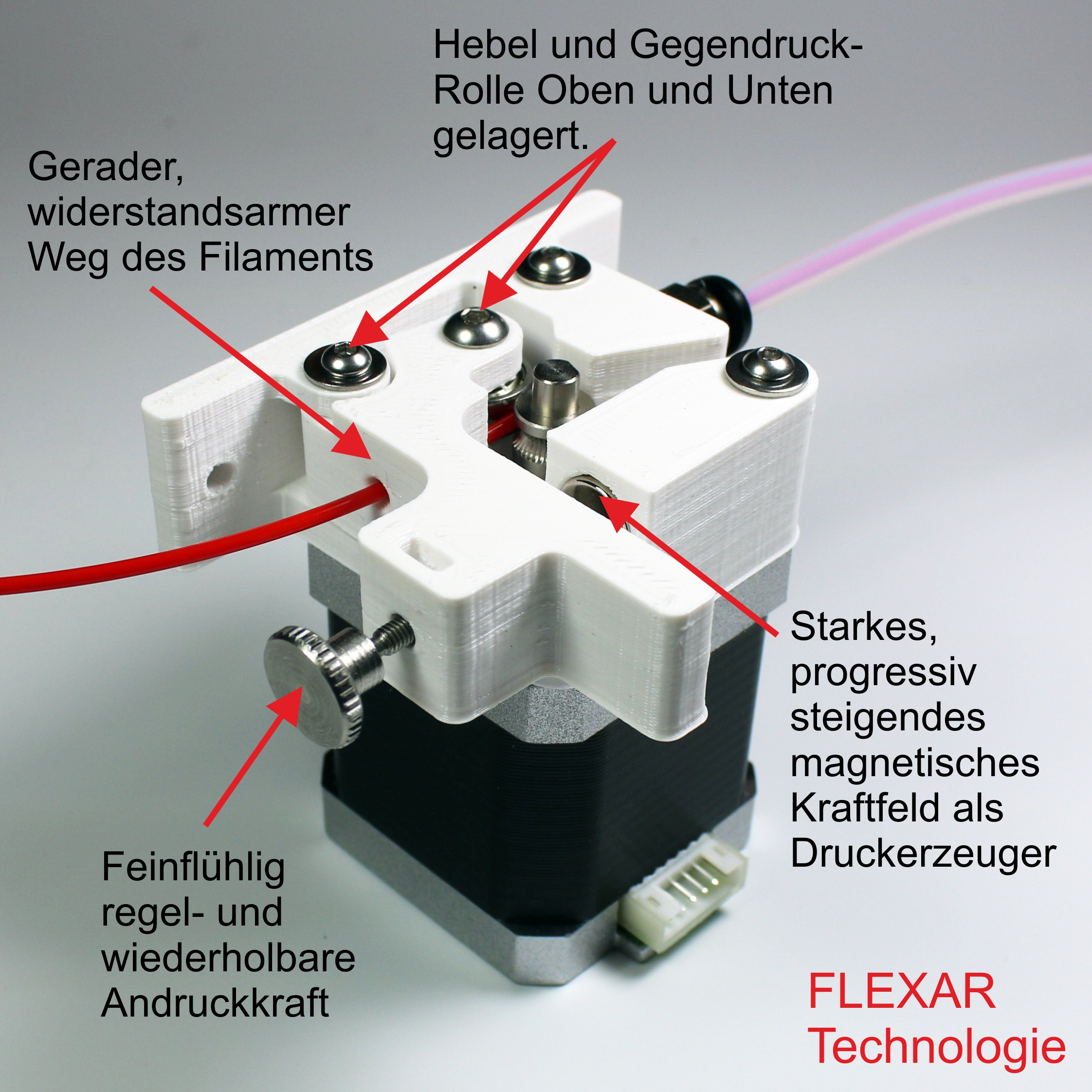 flexar-extruder-eigenschaften-beschrieben-4TM8JzOwe6cR3I